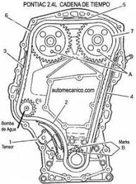 pontiac sunfire 2 4 engine diagram similiar chevy cavalier similiar quad timing diagram keywords grand am engine diagram on 96 pontiac sunfire 2 4 engine