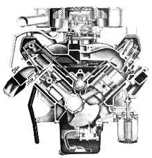 ford big block engine diagram wiring diagram inside 352 ford engine diagram wiring diagram centre ford big block engine diagram