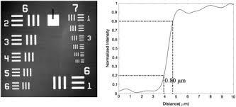 Osa Single Shot Wavelength Independent Phase Shifting
