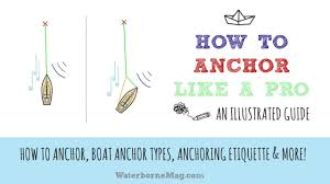 How To Anchor A Boat The Definitive Guide With Pictures