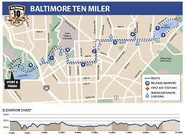 Baltimore 10 Miler Elevation Chart Course Details Baltimore 10 Miler