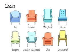 types of living room furniture. Different Types Of Chairs Living Room Furniture  Awesome Kinds .
