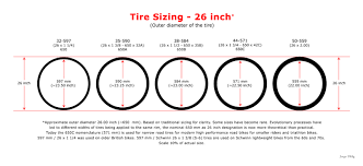 Bicycle Tyre Size Chart Bicycle Wheel Wikipedia