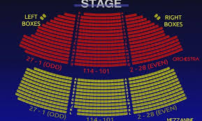 Simplefootage Richard Rodgers Theater Seating Chart View