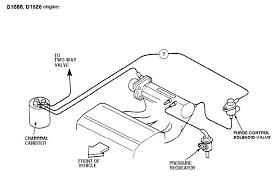 i need help with the vacuum lines on my 94 civic honda tech 94 Honda Civic Dx Fuse Box Diagram name picture_5004 jpg views 128 size 43 9 kb 1994 honda civic dx fuse box diagram