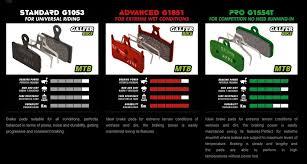 Galfer Sram Guide R Standard Disc Brake Pads Black