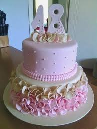 18th Birthday Cake Girl Ideas Birthdaycakeformomcf