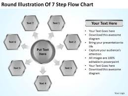 Round Illustration Of 7 Step Flow Chart Business Executive