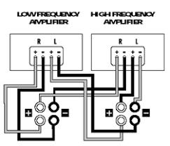 home theater network s bi amping and bi wiring bi amping bi wiring