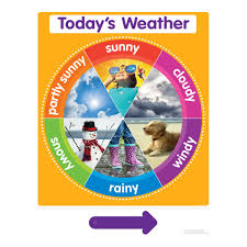 Weather Chart Scholastic Color Your Classroom Todays Weather Chart