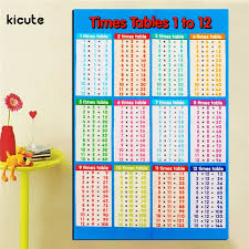 Kids Math Charts Us 1 76 18 Off Brand New Laminated Educational Times Tables Mathematics Children Kids Wall Chart Poster For Office School Education Supply In