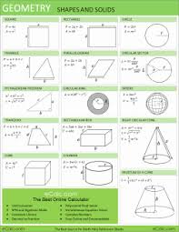 formula sheets for geometry math formula reference sheet algebra geometry calculus trigonometry
