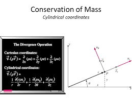 example incompressible navier stokes equations 3 conservation of mass cylindrical coordinates