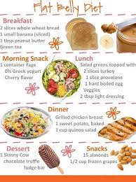 So here is a free diet plan that will help you get abs and feel amazing! Food Diet For Abs Home Facebook