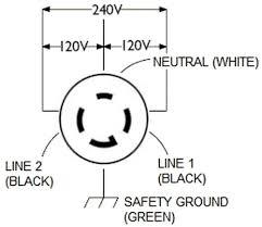 wiring 220 volt 30 amp twist lock plug nema l14 20 plug wiring wiring diagram l14 20 plug 2 wire diagram wiring 220 volt 30 amp twist lock plug nema l14 20 plug wiring