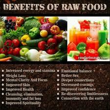 Eat Raw Foods In 2019 Raw Food Recipes Raw Food Diet