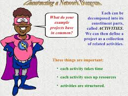 constructing a network diagram      constructing a network diagram what do