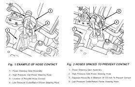 2001 jeep grand cherokee limited fuse box diagram power steering 2001 jeep grand cherokee fuse box at 2001 Jeep Grand Cherokee Fuse Box