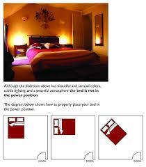 feng shui bedroom chi yung office feng shui