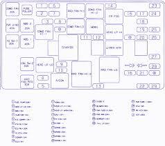 2004 kia optima wiring diagram 2015 Kia Optima Radio Wiring Diagram various diagram fuse box diagram of 2004 kia optima 2016 kia optima radio wiring diagram