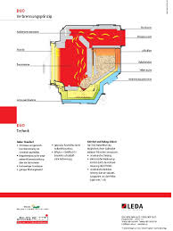 Lopez Labs Burning Pellets In A Masonry Heater