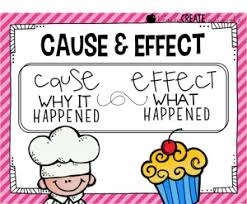 cause and effect essay topics for school and college students top cause and effect topics