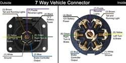 7 way rv and 7 way round pin brake controller output wire