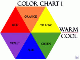 Warm Colour Chart My Best Colour Be Guided Pirina Jewellery