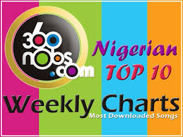 360 Nigerian Music Charts Top 10 Most Downloaded Songs