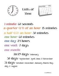 Units Of Time Chart Units Of Time Anchor Chart Poster Unit Of Time Anchor