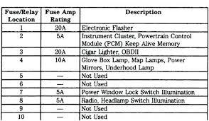 2004 g35 headlight wiring diagram wiring diagram libraries 2003 g35 fuse diagram moreover honda accord fuse box diagram 374841medium size of 2004 g35 headlight