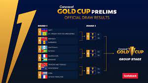 Gold Cup 2021 Draw: USA drawn with ...