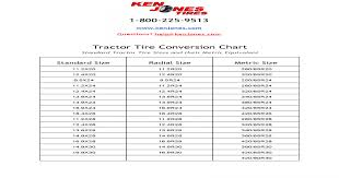 Implement Tire Size Chart Tractor Tire Conversion Chart Kenjonestiresb 1 800 225