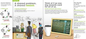 starbucks challenges paper cup waste via sustainability design contest