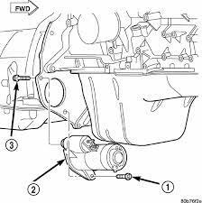 similiar jeep cherokee starter diagram keywords jeep wrangler wiring diagram also jeep grand cherokee starter relay