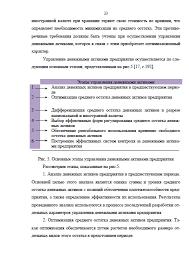 Декан НН Управление финансовыми активами ОАО Мухтоловская одежда  Страница 14 Управление финансовыми активами