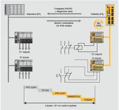 banner safety relay wiring diagram banner wiring diagrams cars safety relay wiring diagram safety wiring diagrams projects