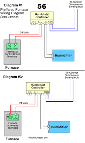 manual humidistat wiring diagram Aprilaire 700 Wiring Diagram Model Aprilaire 700 Humidifier Wiring