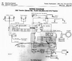 john deere 317 ignition switch wiring john image john deere 314 wiring harness diagram john auto wiring diagram on john deere 317 ignition switch