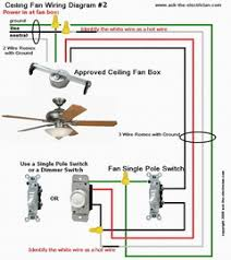 three wire fan diagram install and wire a ceiling fan ceiling fan wiring diagram 2