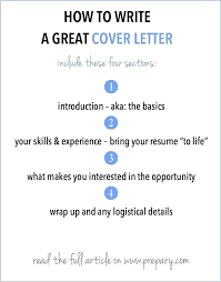 cover letter power words words for cover letter stanmartin