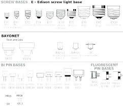Wedge Bulb Size Chart Regular Light Bulb Base Type Chasingdreams Co