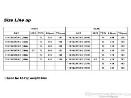 Harley Davidson Tire Pressure Chart Facebook Lay Chart