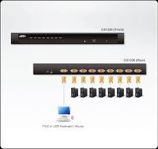 8 port ps 2 usb vga kvm switch cs1308 aten rack kvm switches