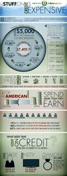 Using A Credit Card To Pay Off A Credit Card Buying On Credit Can Get Expensive Fast Infographic