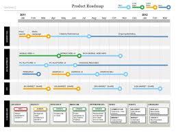 Microsoft Word Presentation Template Software Project Presentation Template Project Timeline Template