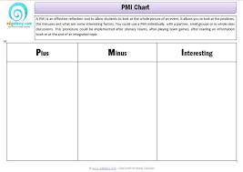 Pmi Chart Pmi Chart Plus Minus Interesting Thinking Tool