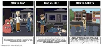 to kill a mockingbird literary conflict storyboard
