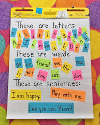 Anchor Chart For Writing Fundamentals Letters Words And