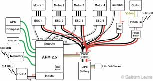 tricopter wiring diagram tricopter wiring diagrams cars cc3d tricopter wiring diagram nilza net